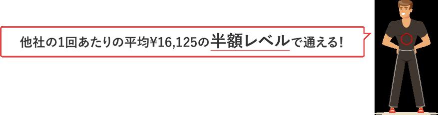 他社の1回あたりの平均¥16,125の半額レベルで通える!